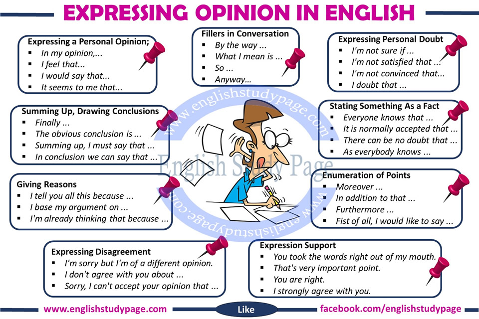 useful vocabulary for an opinion essay What kind of vocabulary is needed in an ielts essay one form of vocabulary needed in ielts is the sample essays and noting down useful a common opinion is.