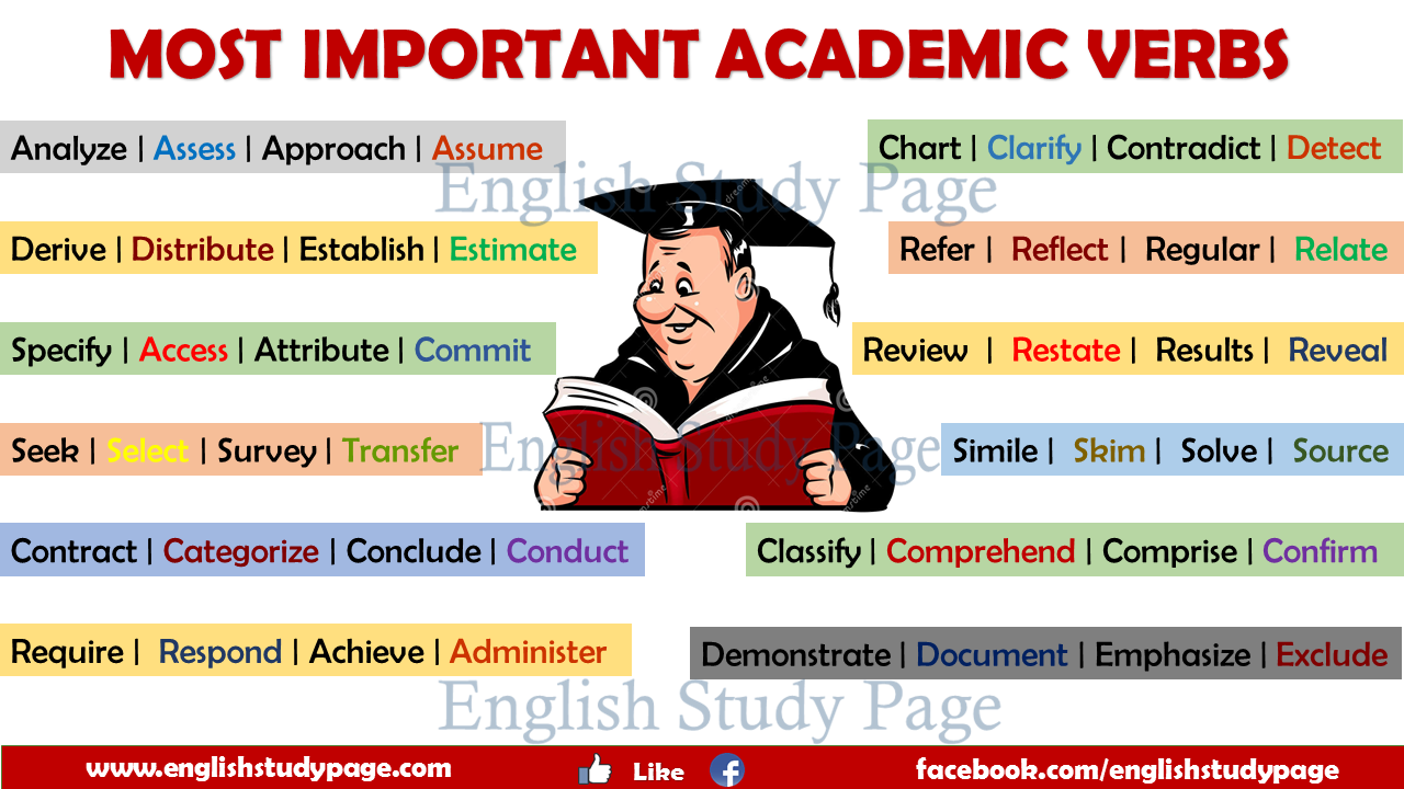 the importance of english vocabularies to story Improving your vocabulary from an early age will allow you to become informed share this story: importance of proper english during job interview june 8.
