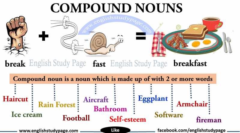 climate change with 30 compound nouns In compound nouns and other noun-noun constructions compound nouns  to  two classification tasks: compound noun interpretation and the 2007 semeval  task on classifying  if the weather looks threatening i'll fetch my  during an  oil change  the 30 relations used by nastase and szpakowicz are as follows: 16.