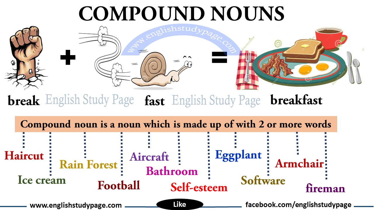 Compound Noun List In English English Study Page