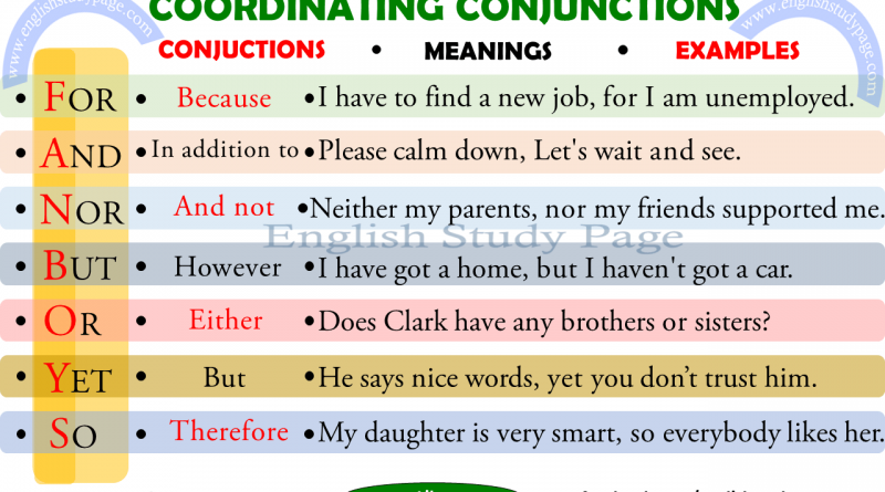 List of Coordinating Conjunctions in English | FANBOYS - 7 E S L