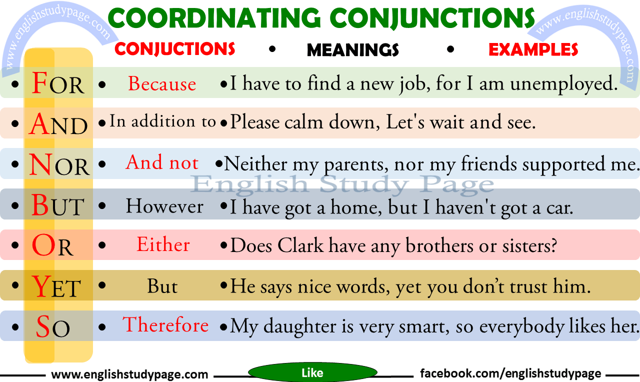 Definition of 'conjunction'