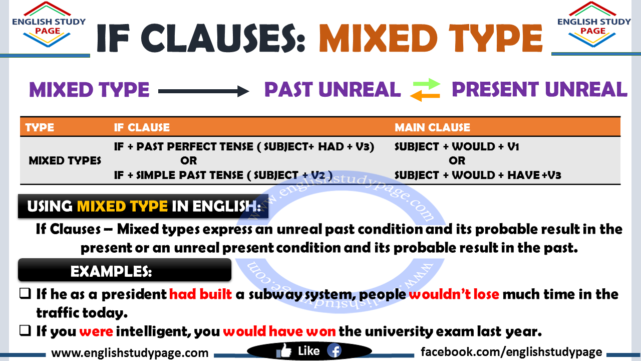 If-clauses