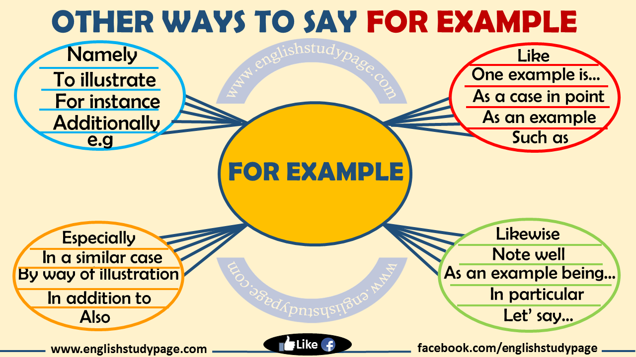 Other Ways To Say For Example English Study Page