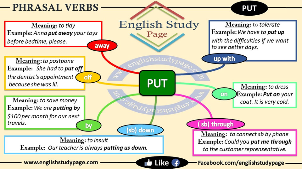 Put Away Clothes Definition ~ Phrasal verbs put english study page