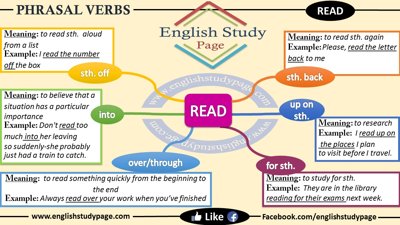 Phrasal Verbs READ English Study Page