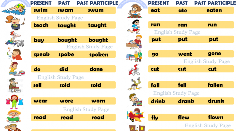 irregular-verbs-list-in-english-800x445 V V V Verb Forms Examples on