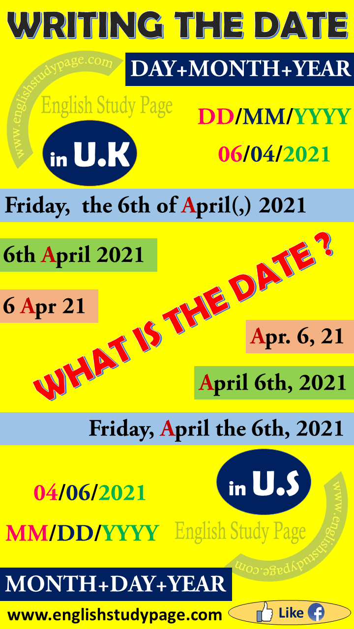 Correct way to write a date in english