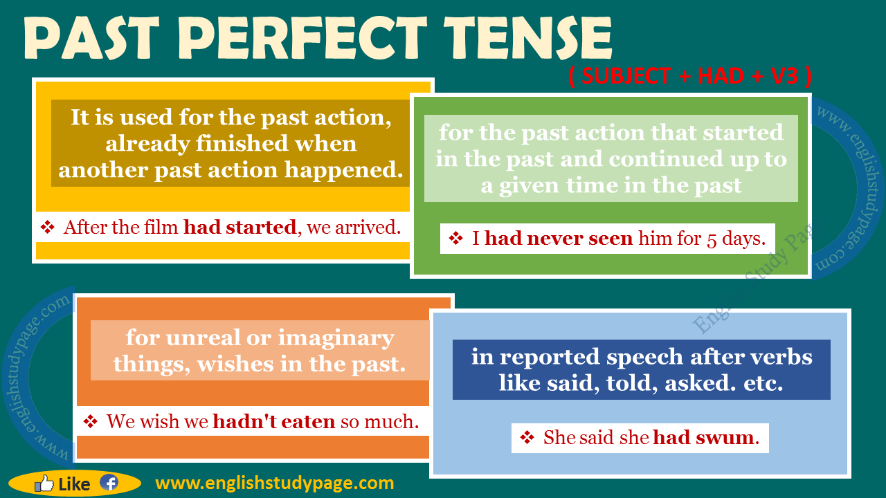sentences in past perfect