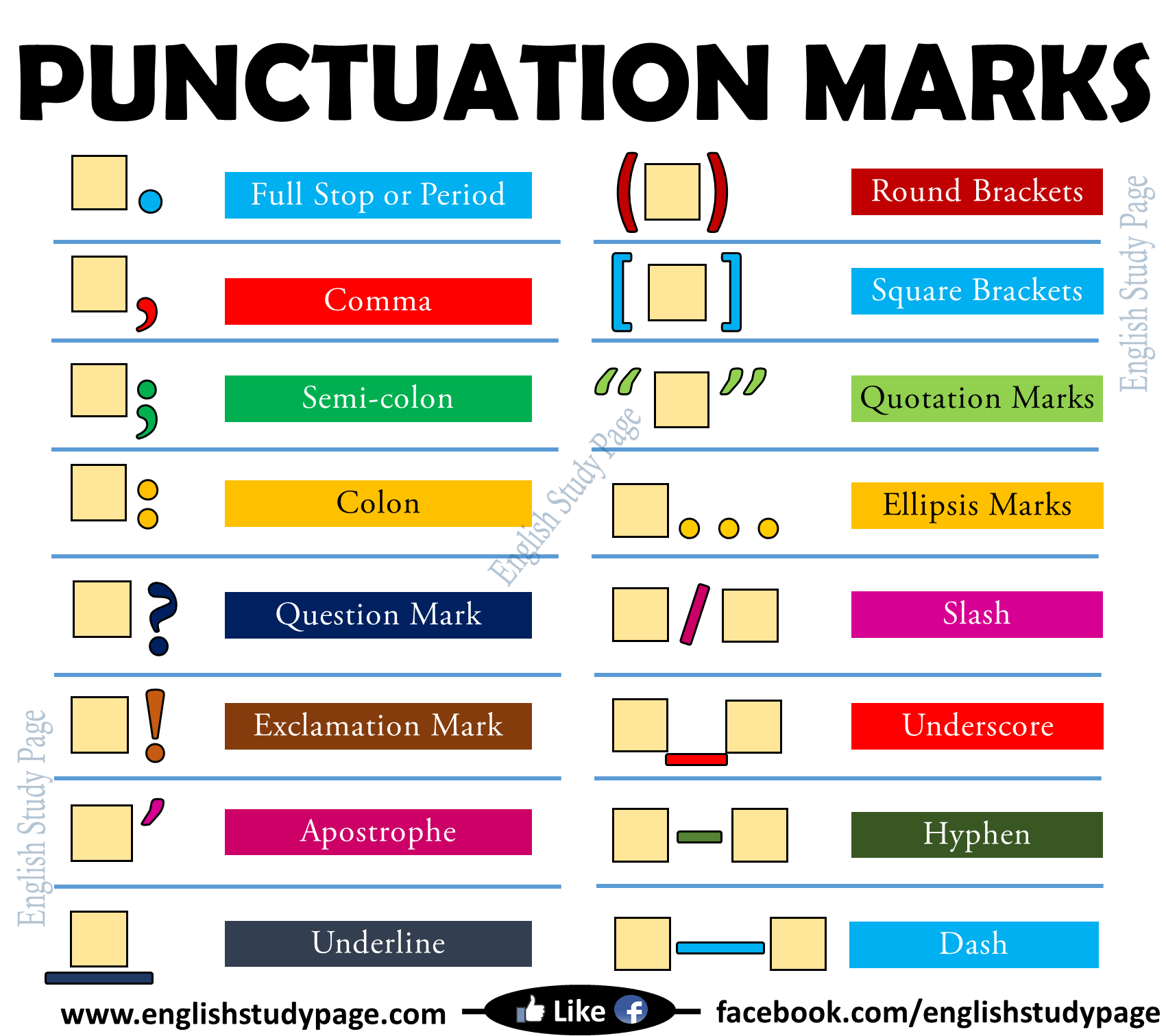 Punctuation Marks List