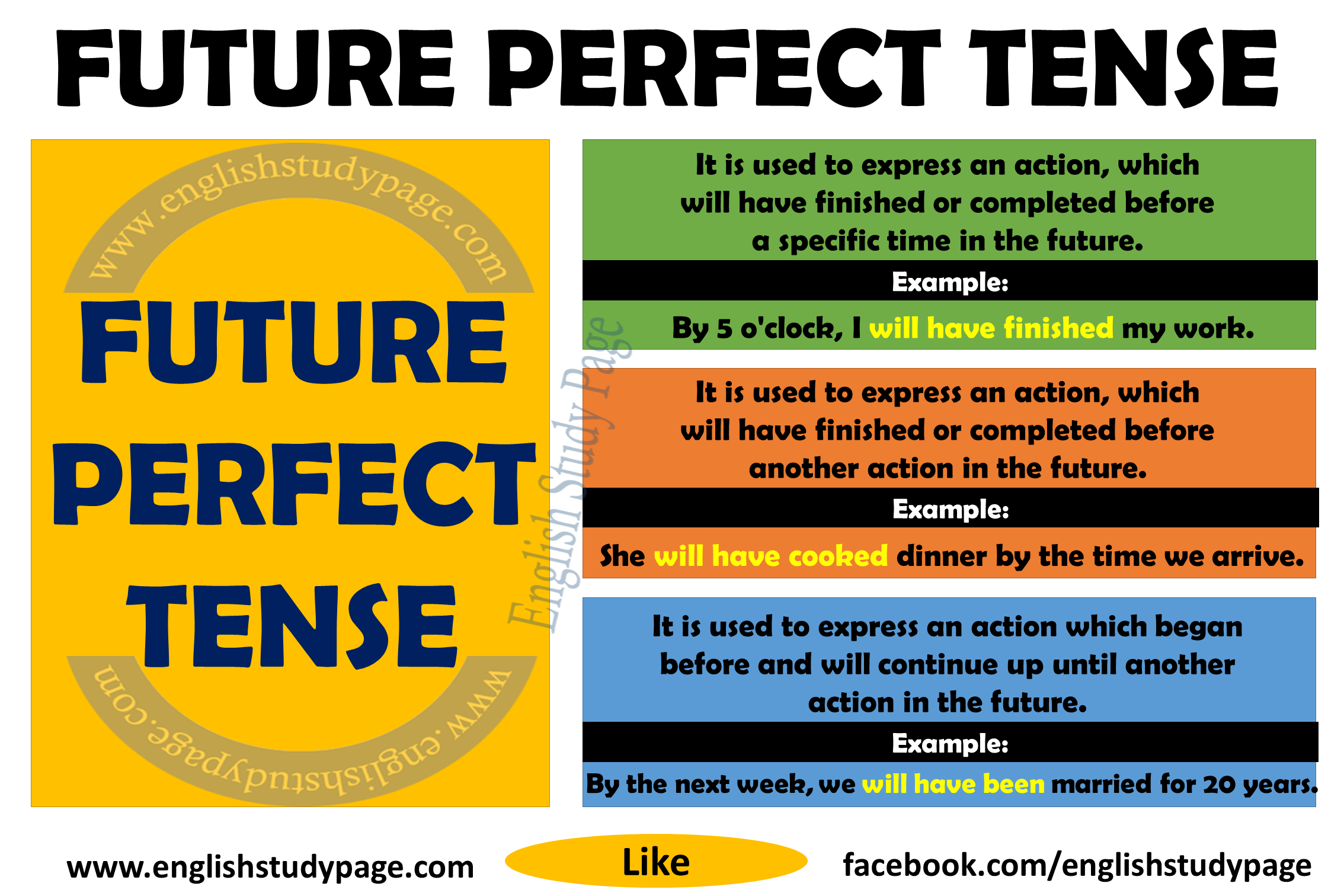 future perfect tense english study page