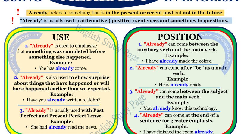 Adverbs Of Time In English Archives English Study Page