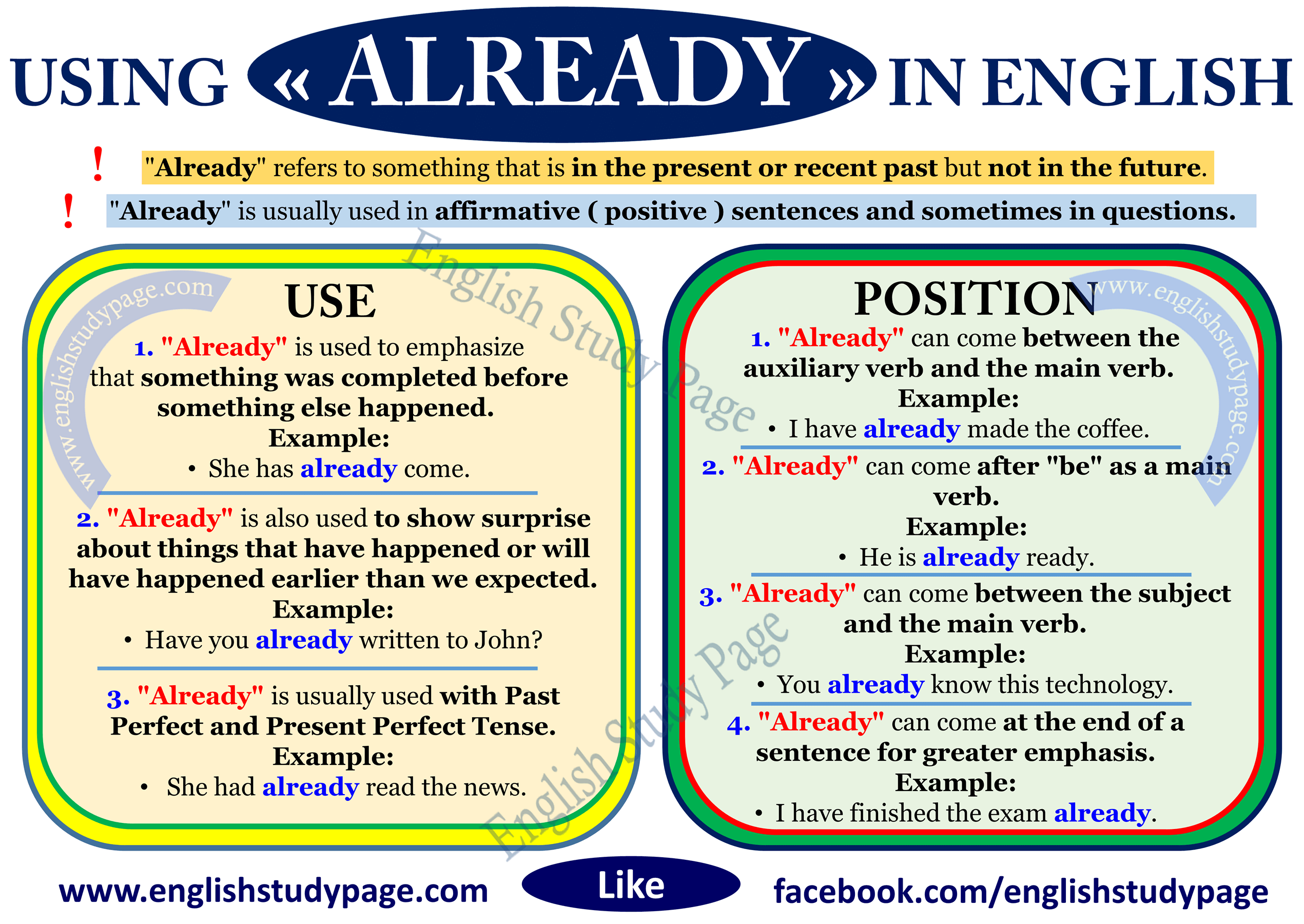 Using Already In English English Study Page