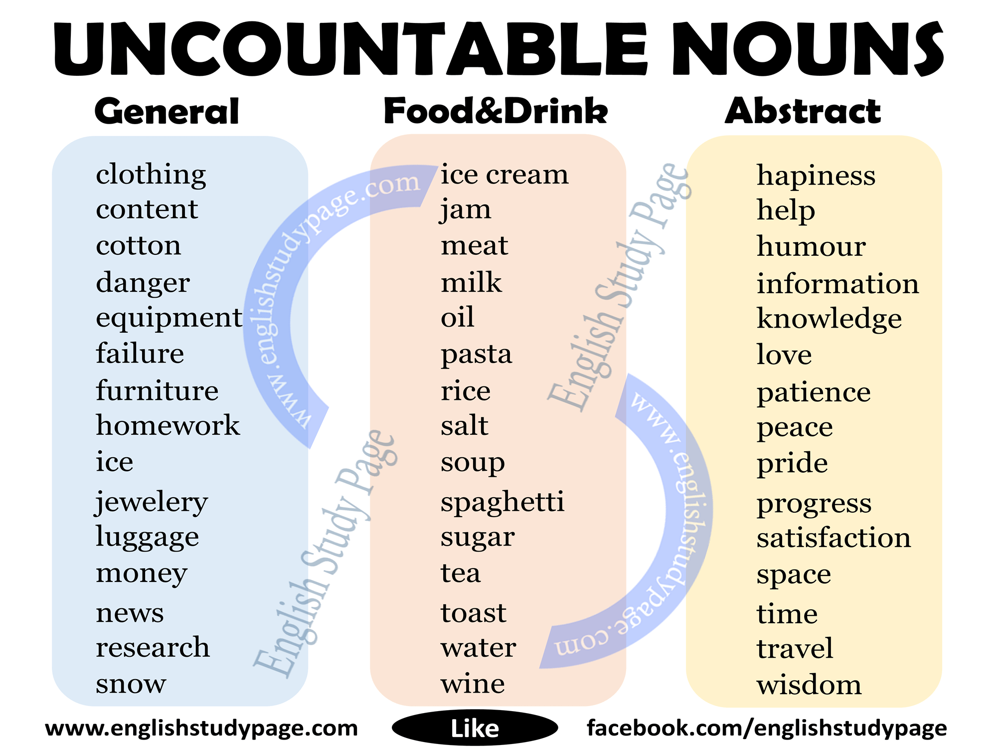 uncountable nouns Ejercicios interactivos con solución y autoevaluación de nombres contables e incontables i, countable and uncountable nouns exercises i, 1º de eso.