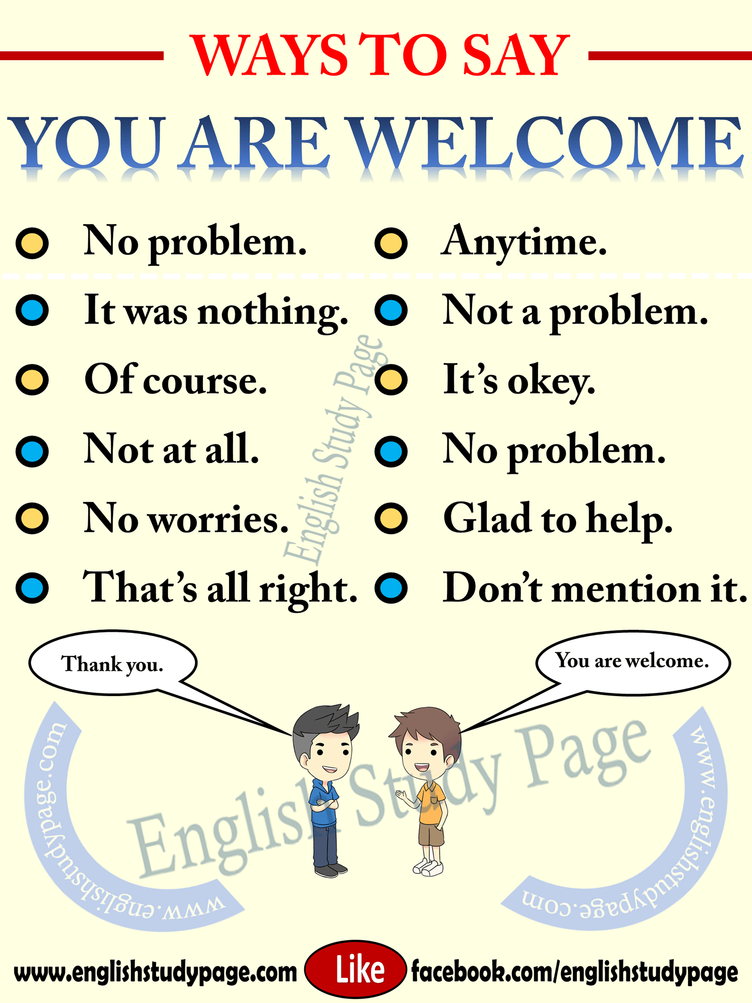 how to say thank you and your welcome in swedish