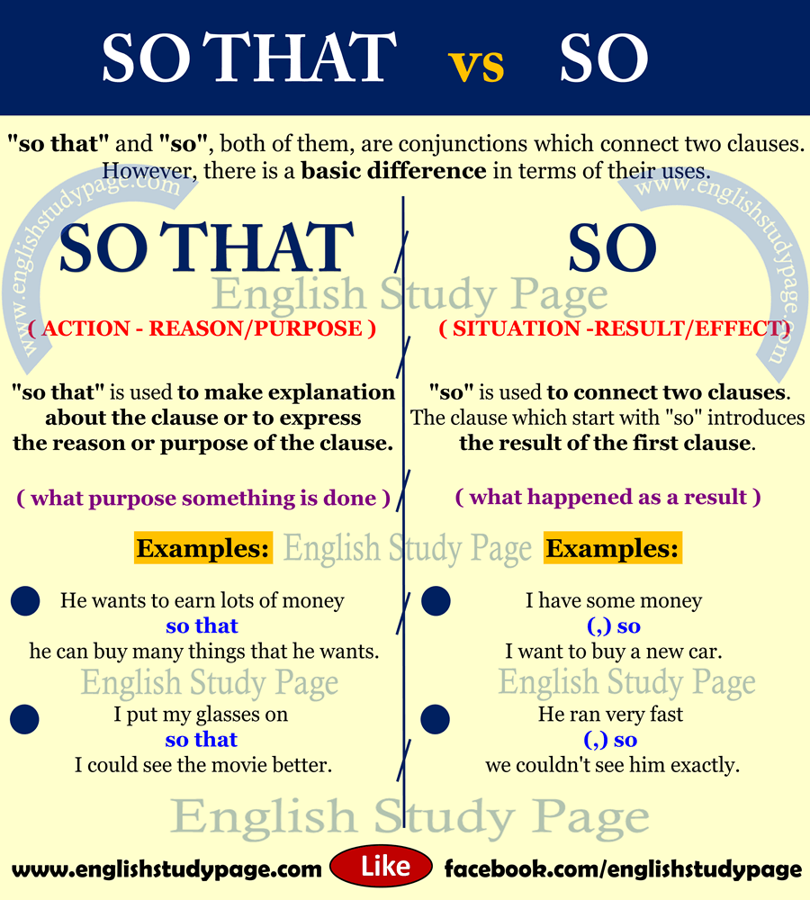 """So That"" vs ""So"" - English Study Page"