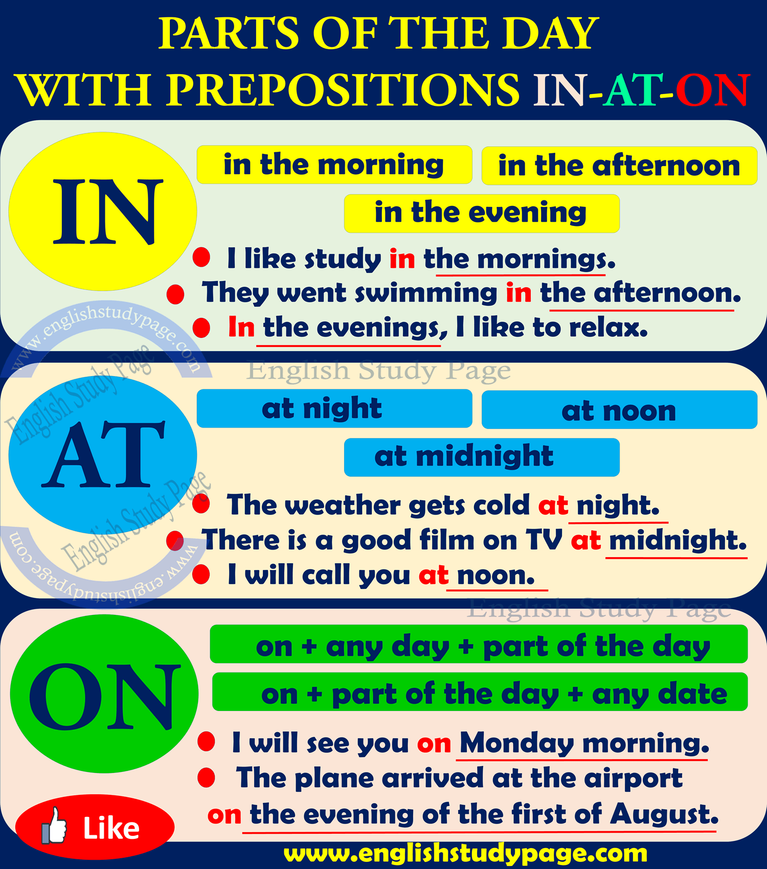 "Using ""AT"", ""IN"" AND ""ON"" with Parts of the Day - English Study Page"