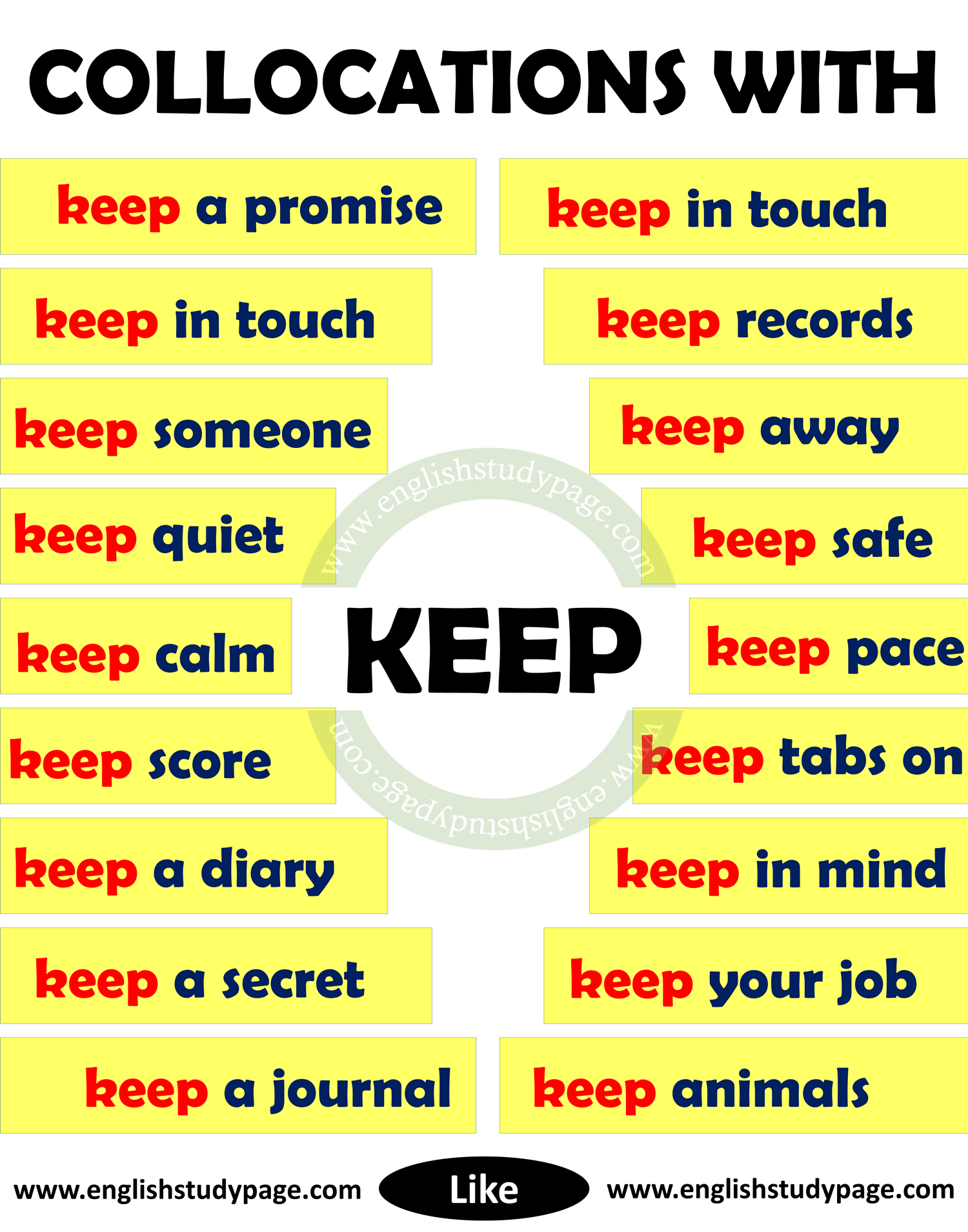 Collocations With Keep In English English Study Page