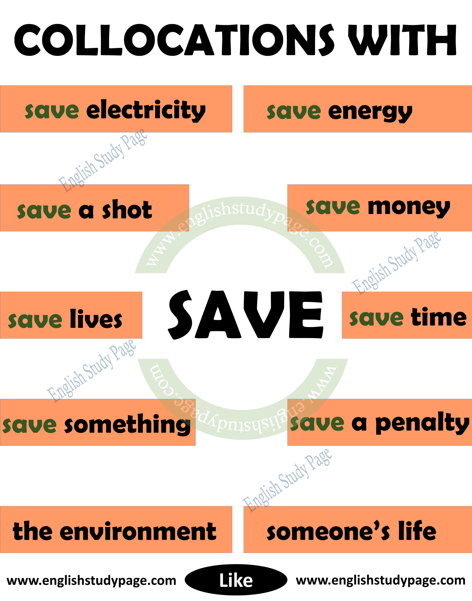 collocations with money Learn how to use inflation using many example sentences learn collocations of inflation with free vocabulary lessons.