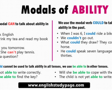 Modals of ABILITY in English, Definiton and Examples