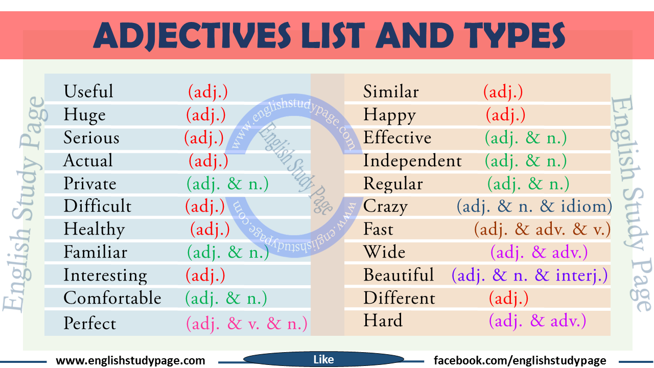 Adjective List For Food