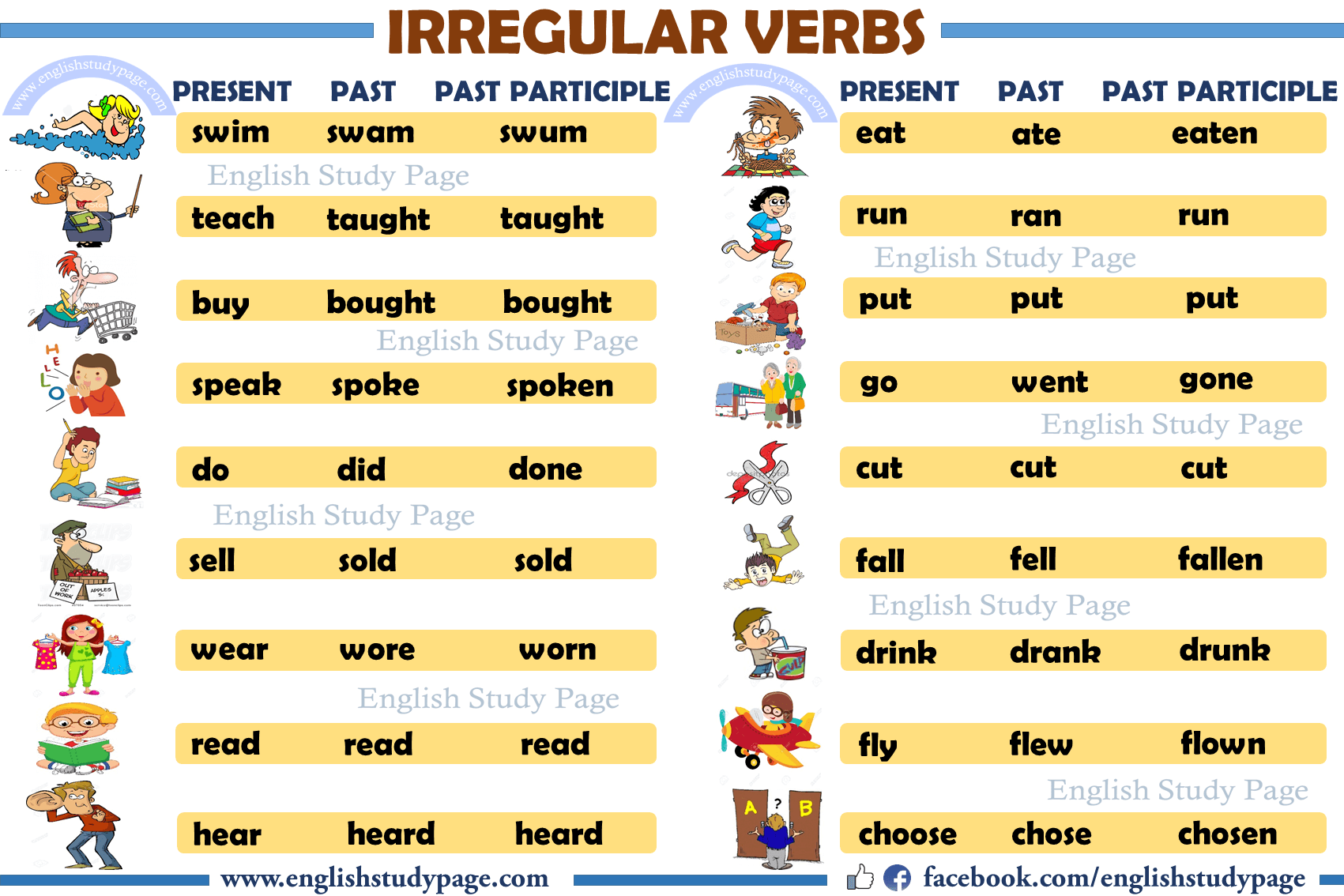 Common regular and irregular verbs | vocabulary home.