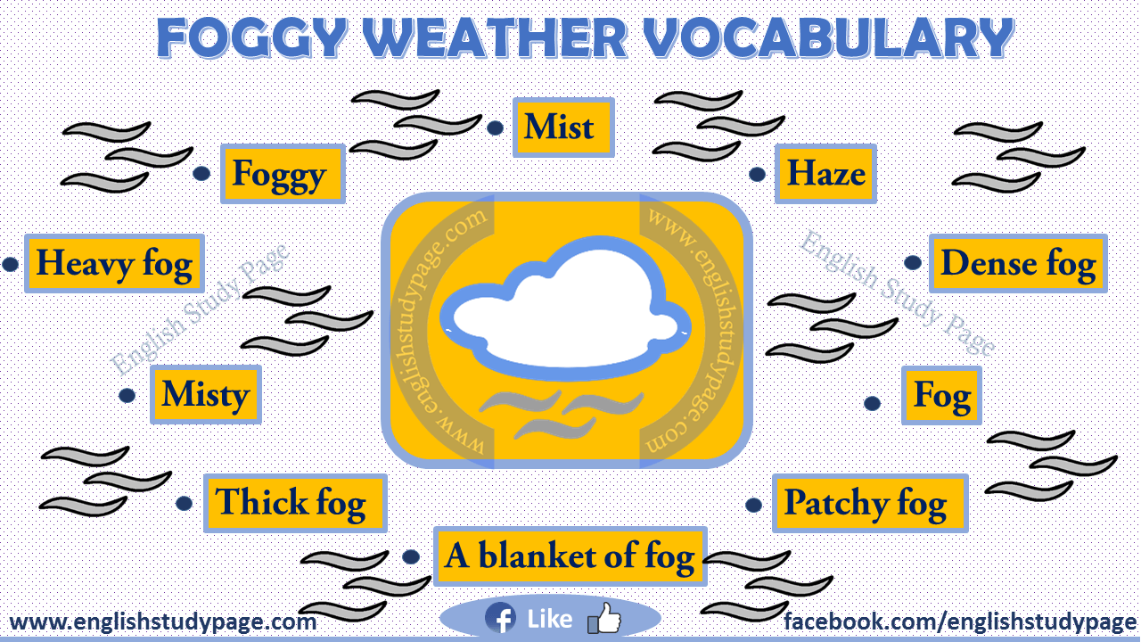 Expressing Foggy Weather In English English Study Page