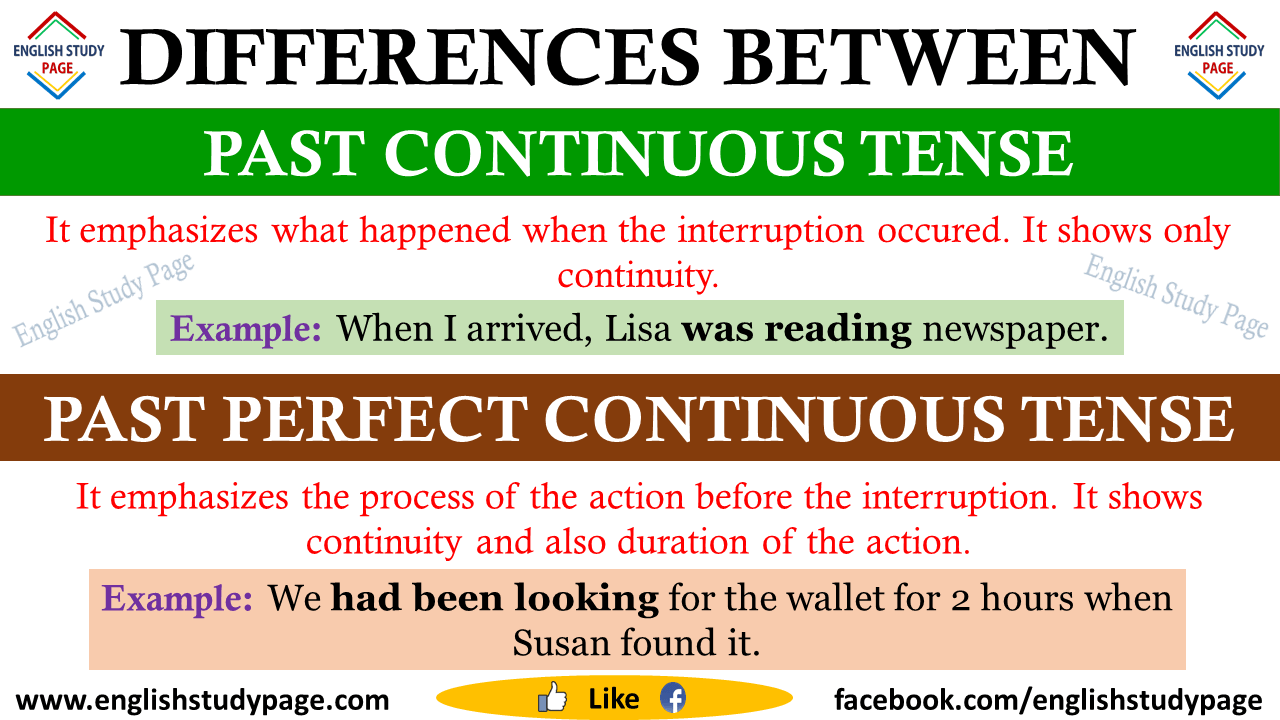 Differences Between Past Continuous Tense and Past Perfect