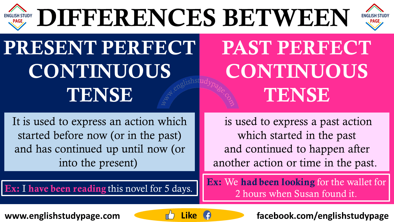 Differences Between Present Perfect Continuous Tense and