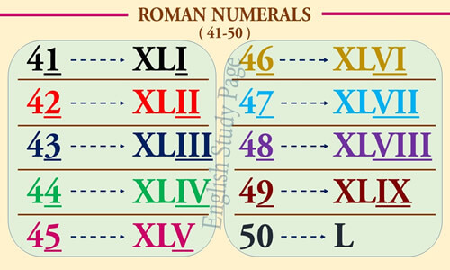 Roman numerals english study page from 41 to 50 expocarfo Image collections