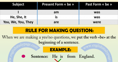 Structure of Present Perfect Tense - English Study Page