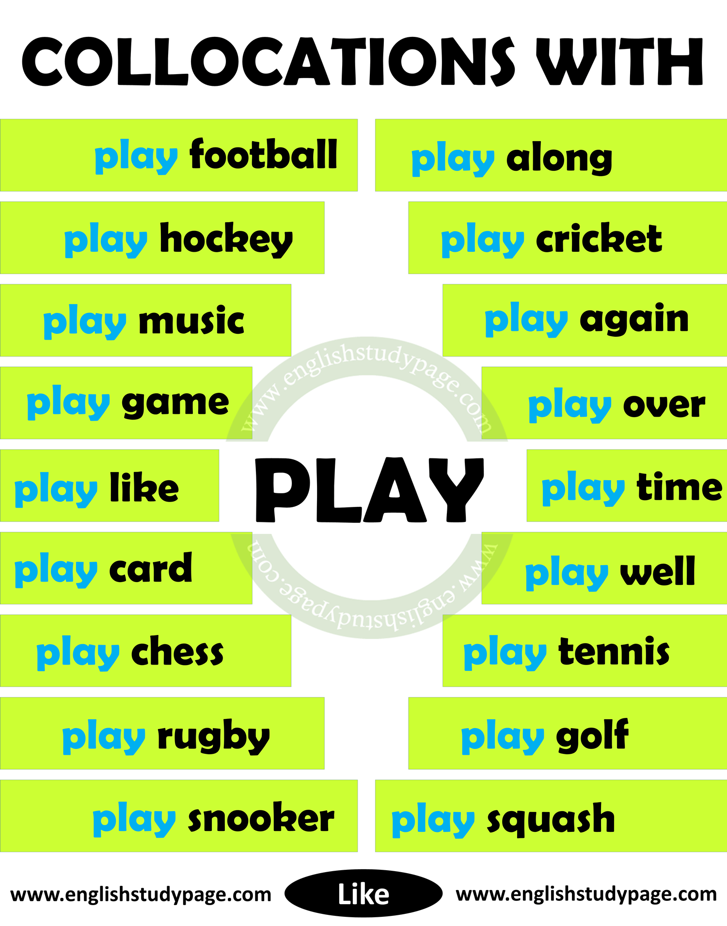 Collocations With Play In English English Study Page