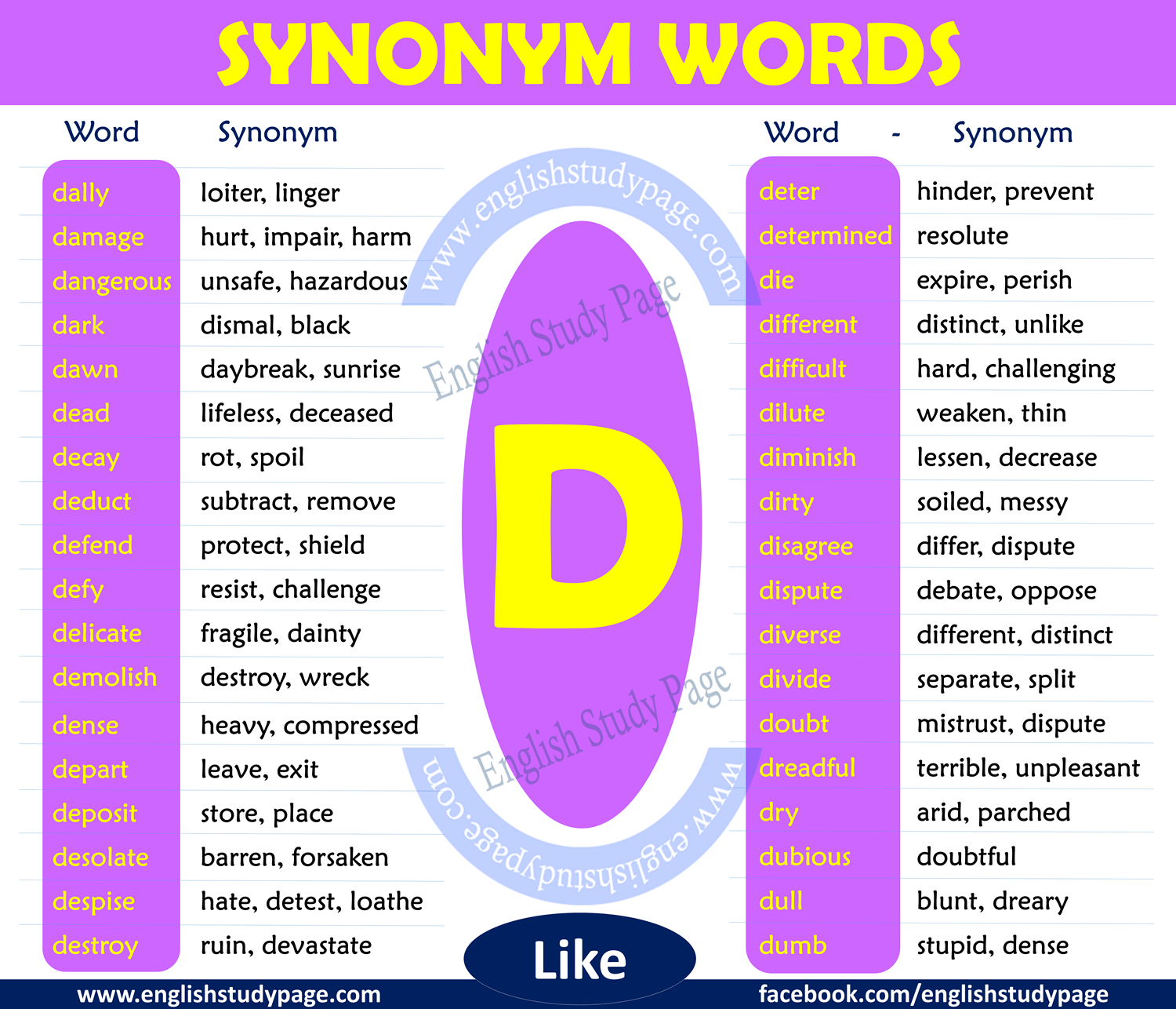 Synonym Words with D   English Study Page