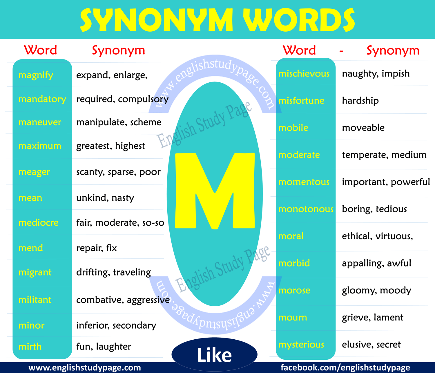 Synonym Words with M - English Study Page