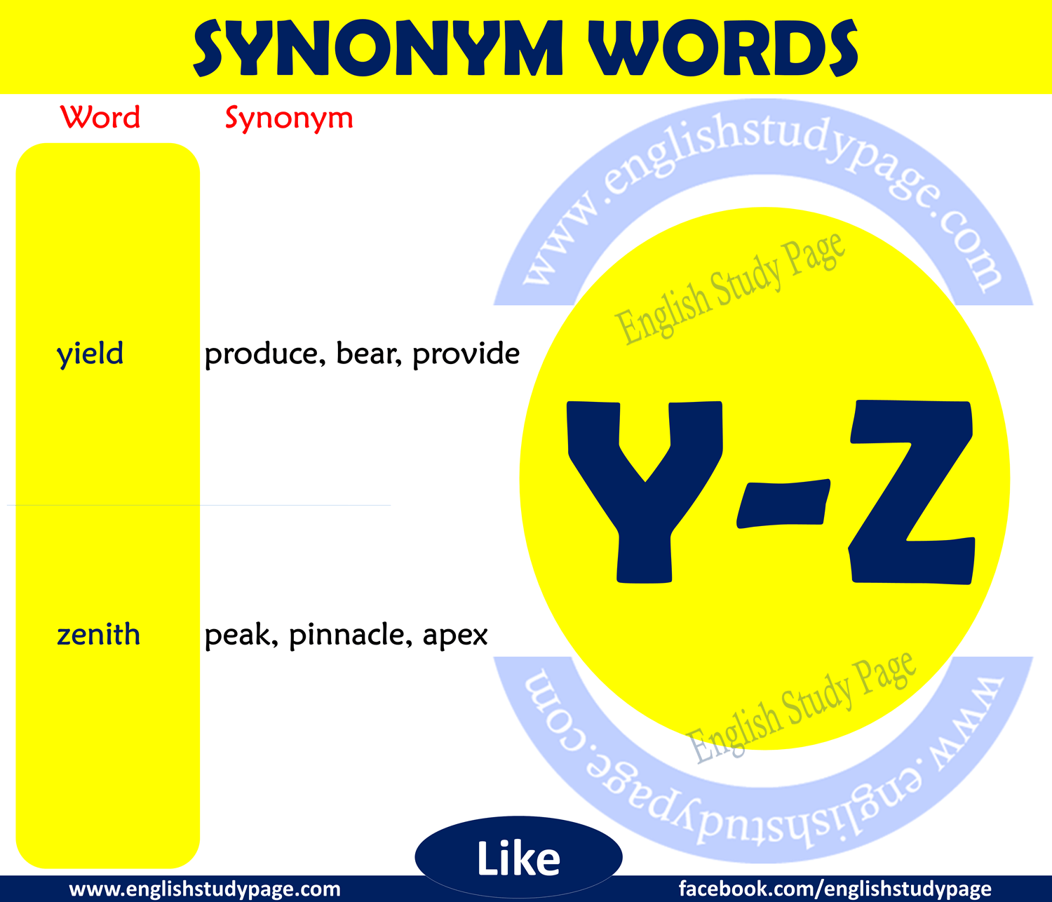 Synonym words with Y and Z