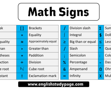 Math Signs and Definition