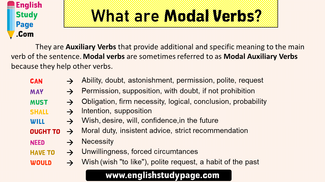 Eccezionale What are Modal Verbs? Definition and Examples - English Study Page UF65