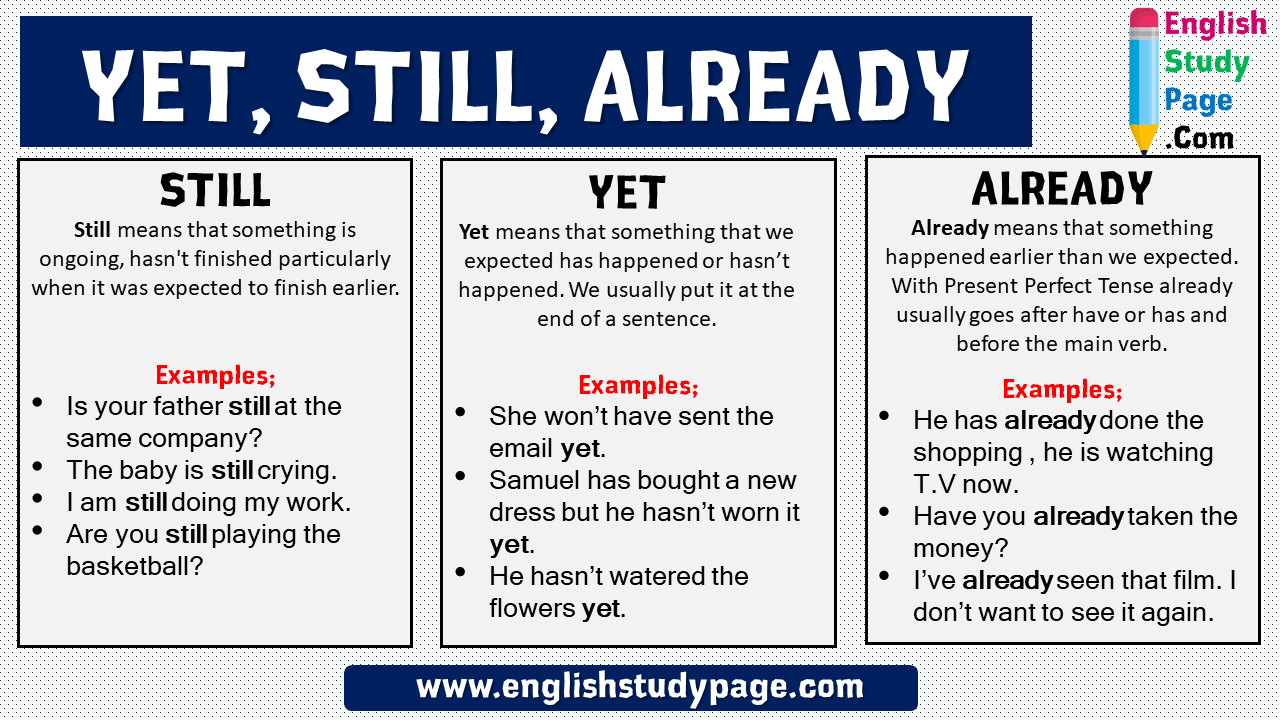 English Uses Already, Still and Yet, Definition and Example Sentences