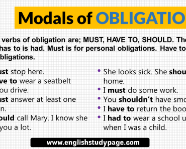 Modals Of Obligation Archives English Study Page